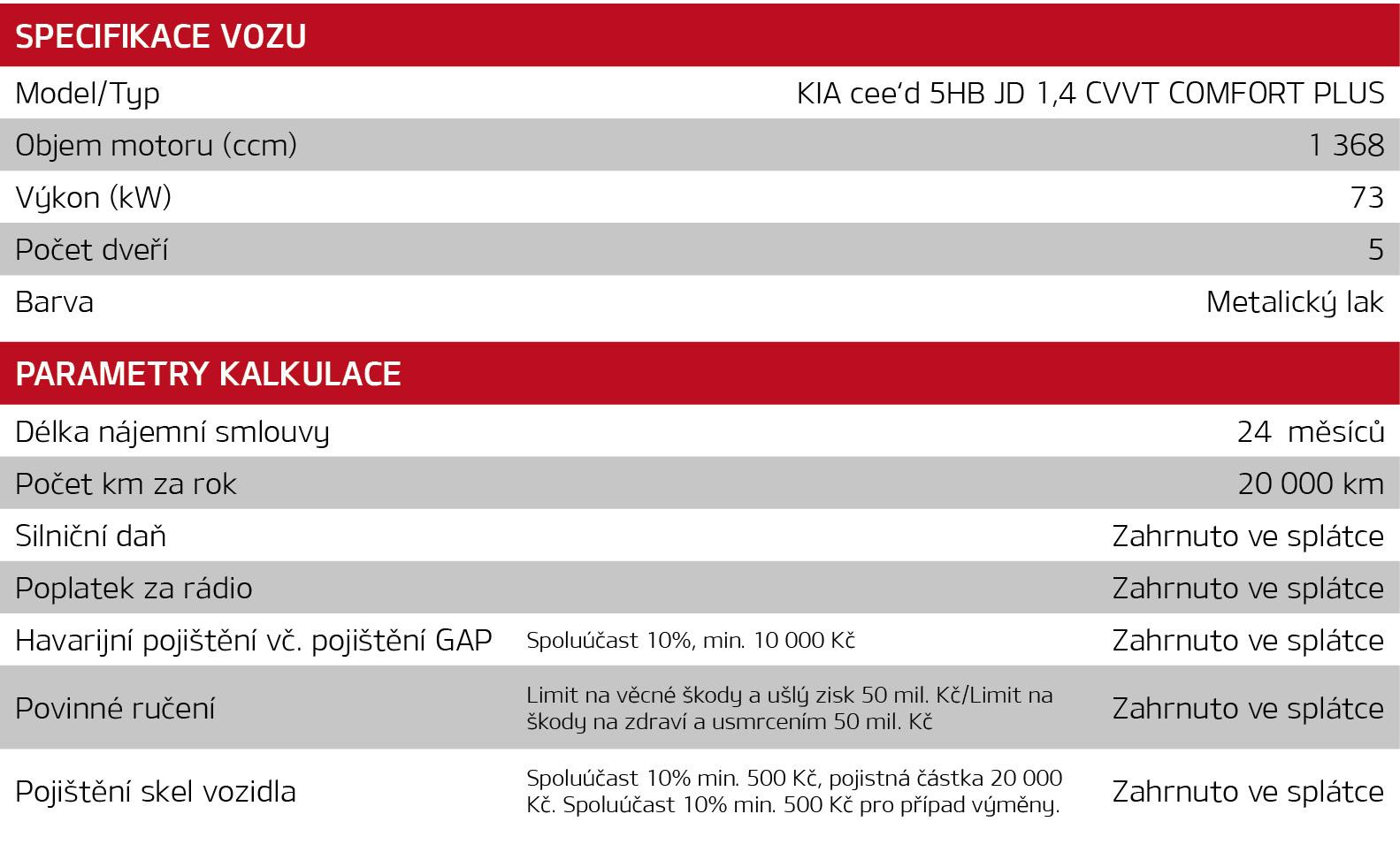 1500x420_sekce_KIA-CEED-OL_tab